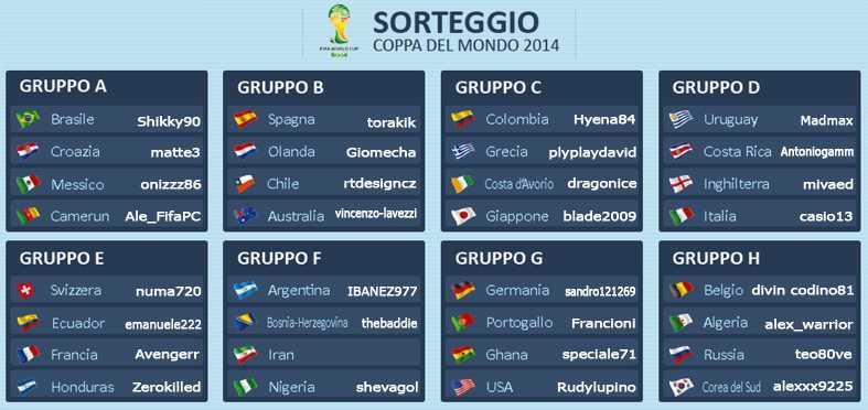 Gruppi-Mondiali-20142_2014-06-13.jpg