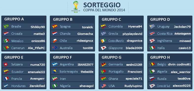 Gruppi-Mondiali-20142.jpg
